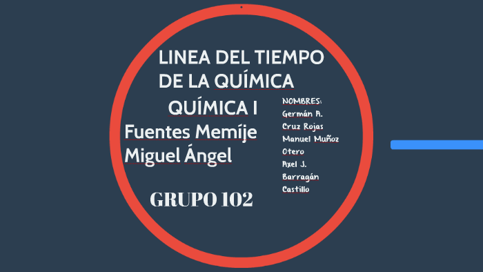 Linea Del Tiempo De La Quimica By German Cruz On Prezi