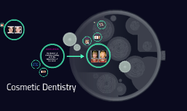 Cosmetic Dentistry Powerpoint Templates Prezi