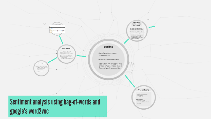 Sentiment analysisгusing bag-of-words and google's word2vec by ser