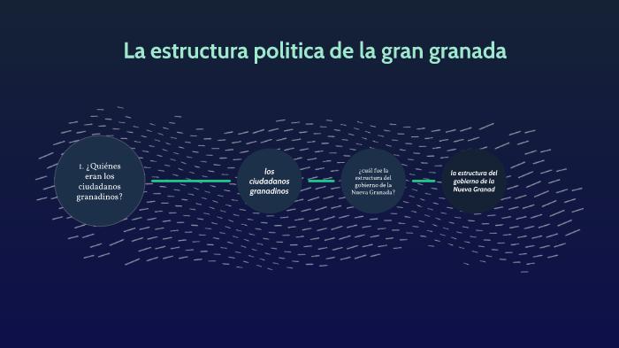La Estructura Politica De La Gran Granada By Jose Sanches