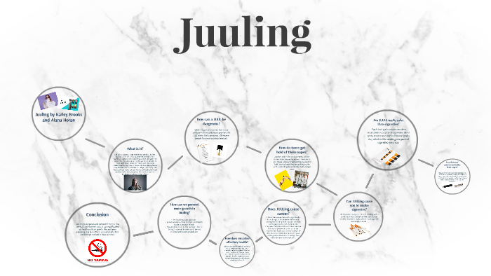 Juuling by Kailey B on Prezi