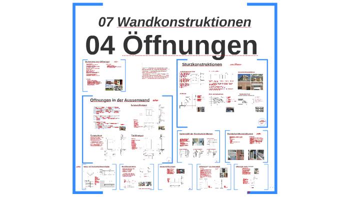 Kl 07 Wk 04 öffnungen By Lukas Mosimann On Prezi