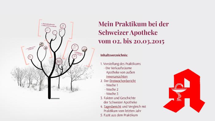 Mein Praktikum Bei Der Schweizer Apotheke By John Miller On Prezi