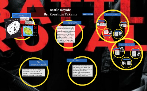 Battle Royale by Natalie Ruckman on Prezi