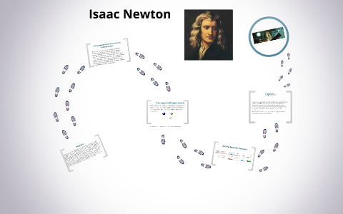Izaak newton by dominika igła on prezi