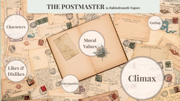 the postmaster story by rabindranath tagore free download