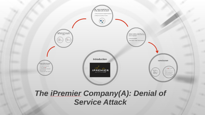 ipremier a denial of service attack