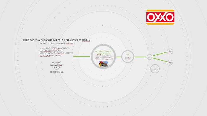 la cadena comercial oxxo  s a  de c v vrfc  cco8605231n4