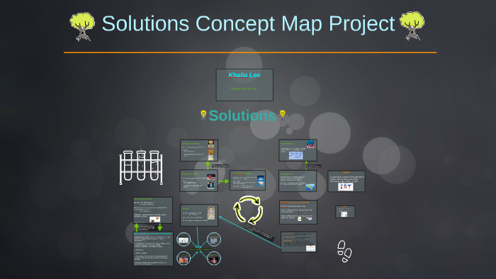 Solutions Concept Map Project By Kay Paise On Prezi