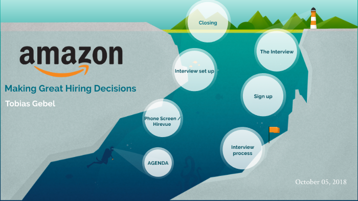 Making Great Hiring Decisions - Amazon by Tobias Gebel on