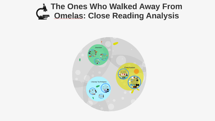 the ones who walk away from omelas analysis