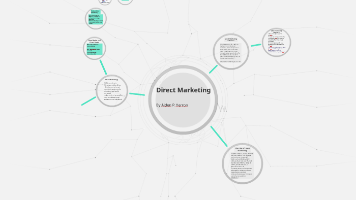 Direct Marketing By Aiden Richard Herron On Prezi