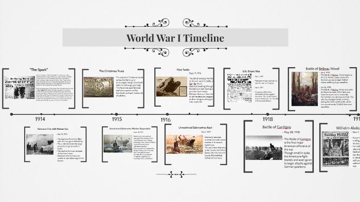 World War I Timeline by Cassie Carlson on Prezi
