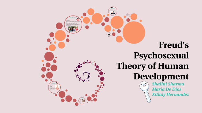 the five stages of psychosexual development