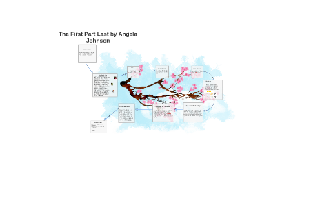 The First Part Last By Angela Johnson By Jessalyn Applewhite On Prezi