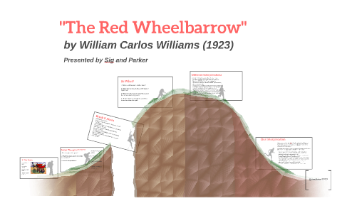the red wheelbarrow meaning
