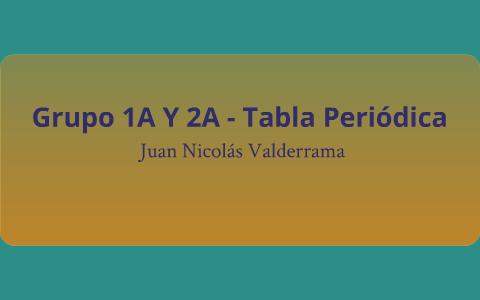 grupo 1a y 2a tabla peridica by juan nicolas valderrama oviedo on prezi