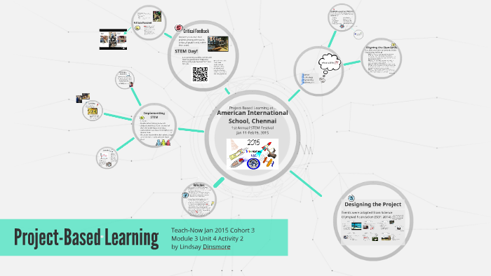 Project-Based Learnining by Lindsay Dinsmore on Prezi