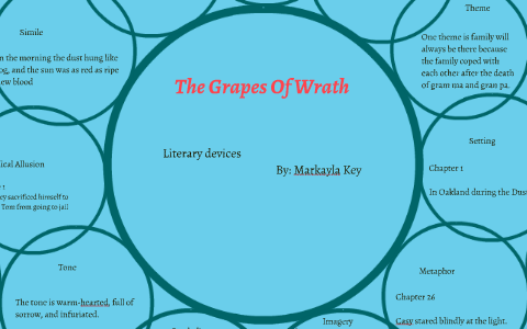 rhetorical devices in grapes of wrath