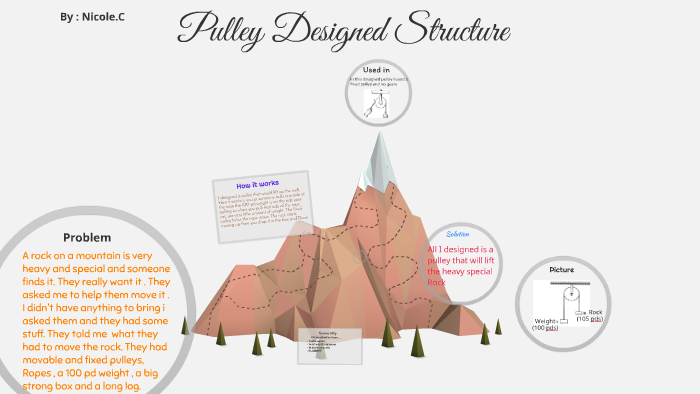 Pulley Designed Structure by Boston Bruins on Prezi