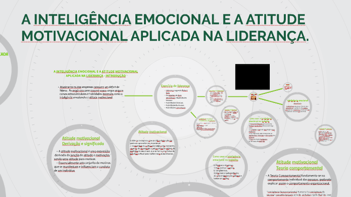 A Inteligência Emocional E A Atitude Motivacional Aplicada N