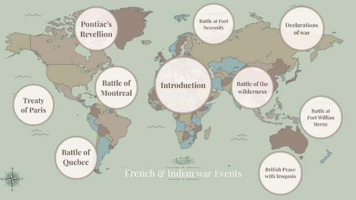 French and Indian war- Joseph Javier by Joseph Javier on Prezi Next