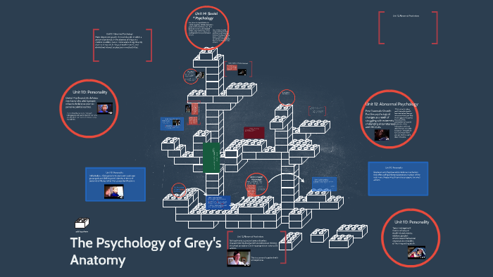 diagram of grey\'s anatomy the pyschology of greys  039 s anatomy by katrina novak on prezi  the pyschology of greys  039 s anatomy