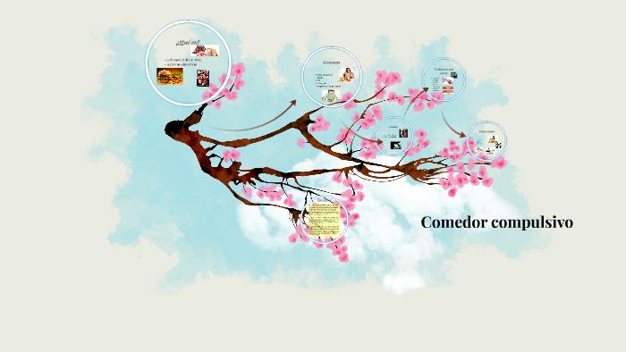 Comedor compulsivo by Vivi Reyes on Prezi