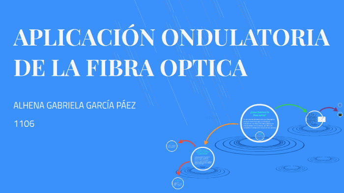 Optica ondulatoria prezi
