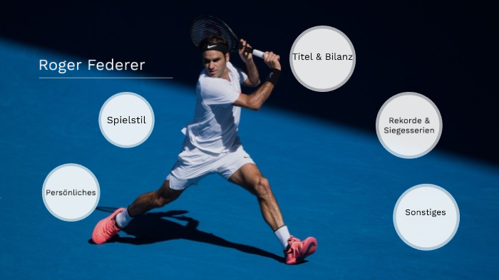 Tennis Rekorde