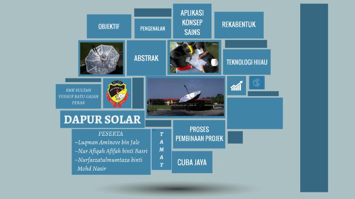 Project By Afiqah Afifah On Prezi