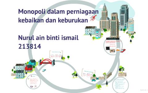 Monopoli Dalam Perniagaan Kebaikan Dan Keburukan By Nurul Ain Ismail