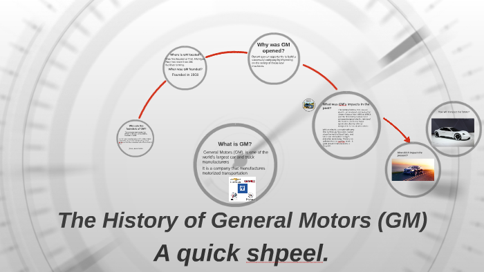 What Is Gm >> The History Of General Motors Gm By Angel Dominic