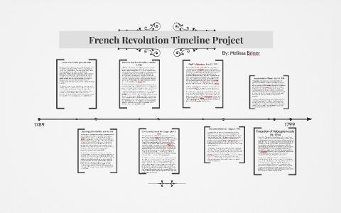 French Revolution Timeline Project By Melissa Briner On Prezi