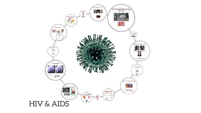 aids symptomer