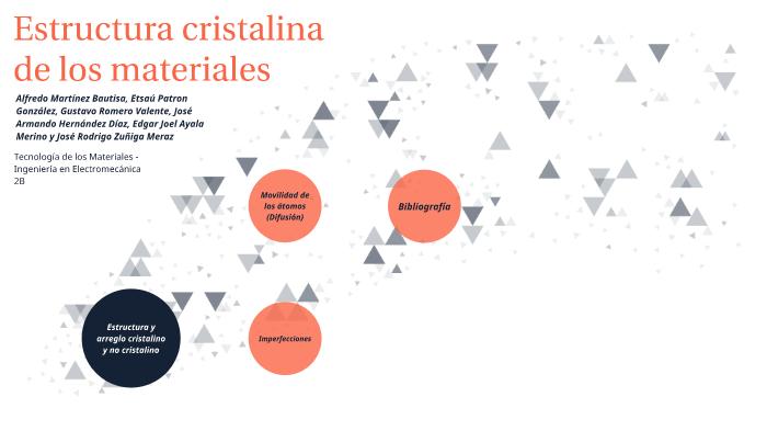 Estructura Cristalina De Los Materiales By Jose Armando Díaz