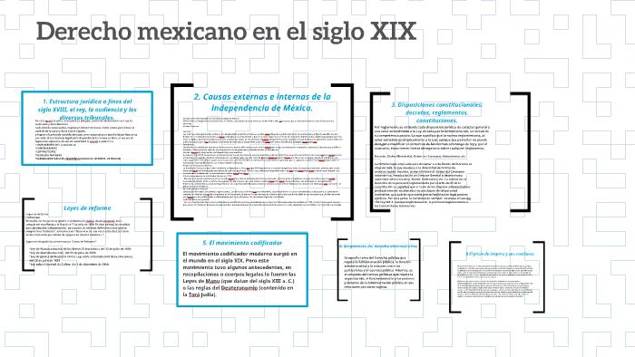 Derecho Mexicano En El Siglo Xix By Aylin Favela Meza On Prezi