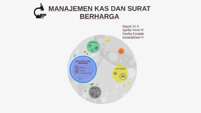 Manajemen Kas Dan Surat Berharga By Fasiha Furaida On Prezi