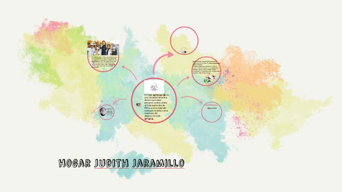 Hogar Judith Jaramillo By Carolina Rojas On Prezi Next