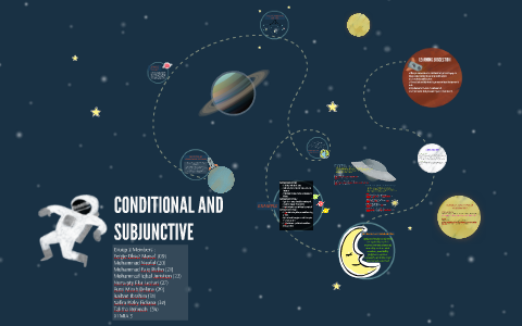 Conditional And Subjunctive By Putri Widodo On Prezi