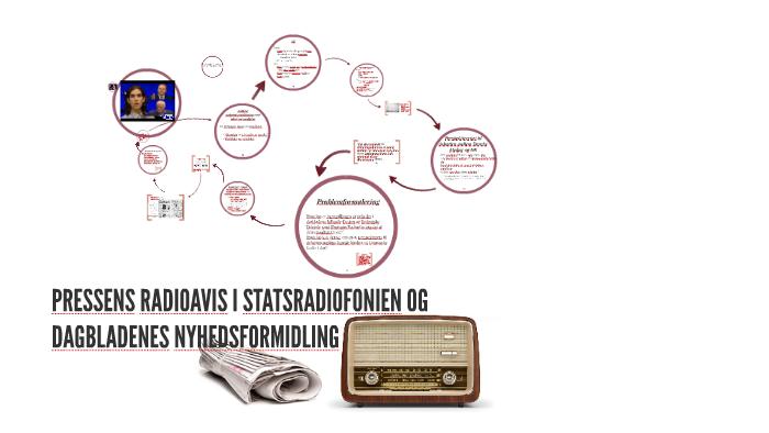 Pressens Radioavis I Statsradiofonien Og Dagbladenes Nyhedsf By