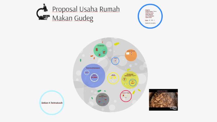 Proposal Usaha Rumah Makan Gudeg By Angga Gideon On Prezi