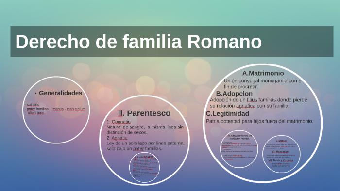 Matrimonio Romano Iustae Nuptiae : Derecho de familia romano by marie alexandra dietz canessa on prezi