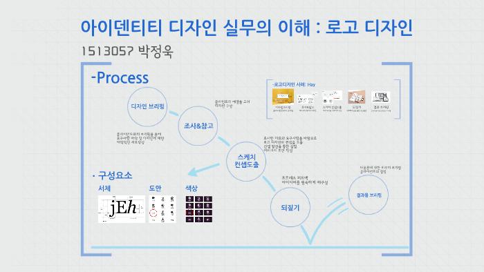 아이덴티티 디자인 실무의 이해 로고 디자인 By Junguk Park