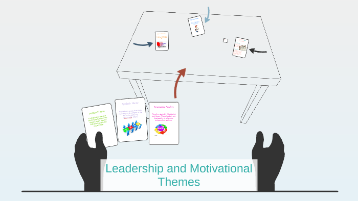 leadership themes and motivational styles by deondra summey on prezi