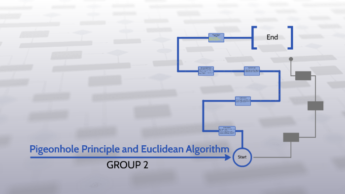 applications of pigeonhole principle with example