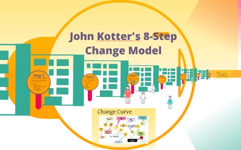 kotter and cohen 8 steps