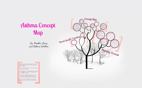 Asthma Concept Map | World Map Gray