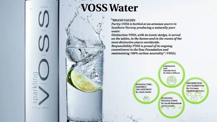 does voss water have fluoride