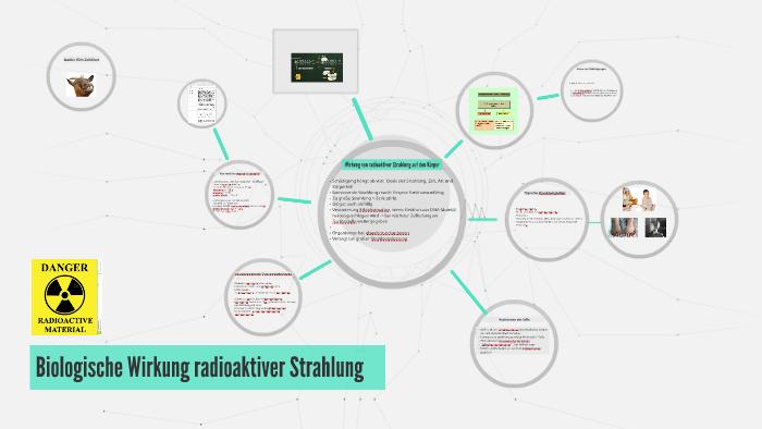 Biologische Wirkung Radioaktiver Strahlung By Melanie Weber On Prezi